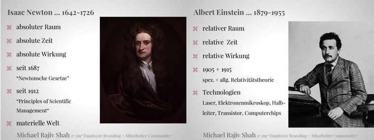 emc2_Employee-Branding_Newton_vs_Einstein