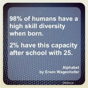 Alphabet-Erwin-Wagenhofer-Diversity-Skills