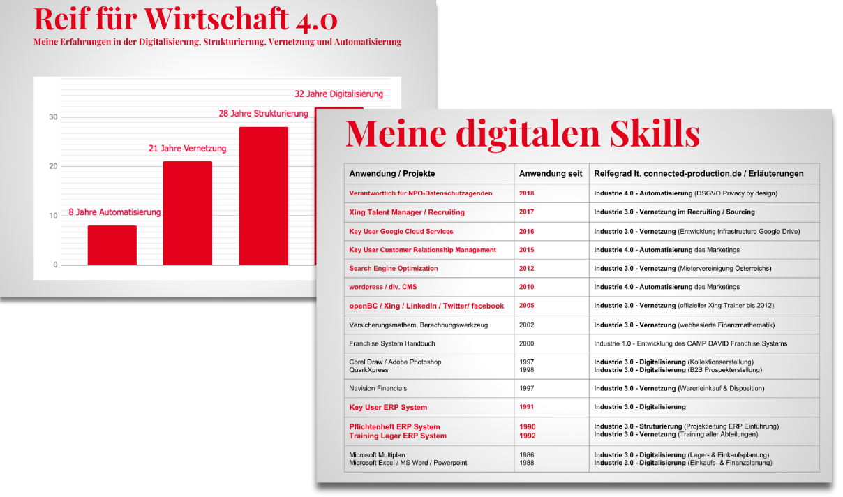 Retired Digital Transformation Specialist - Michael-Rajiv Shah